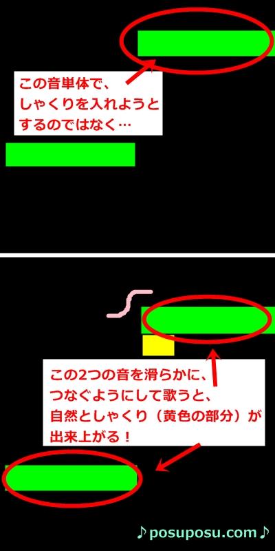カラオケ しゃくり 意味02