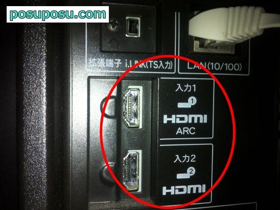 テレビについているHDMI端子