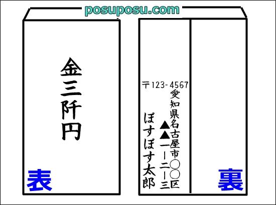 お通夜 香典 書き方 中袋01