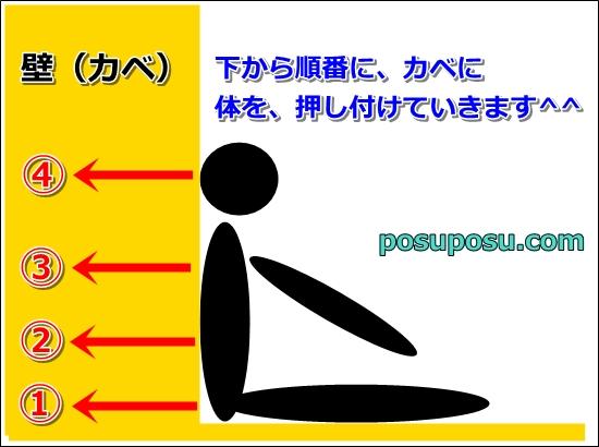 体 柔らかく 方法02