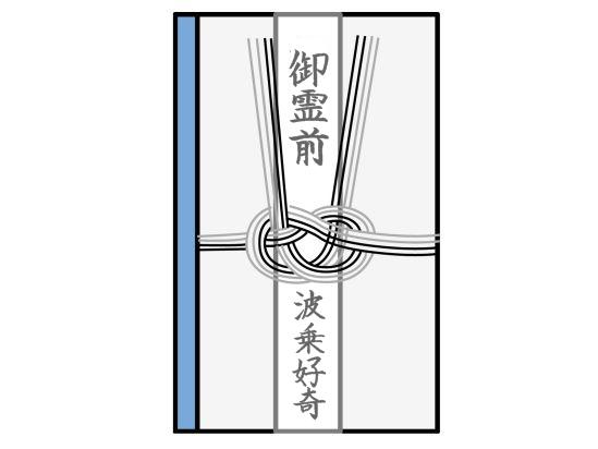 お通夜 香典 書き方 中袋02