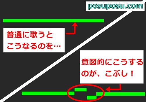 カラオケ こぶし 出し方01
